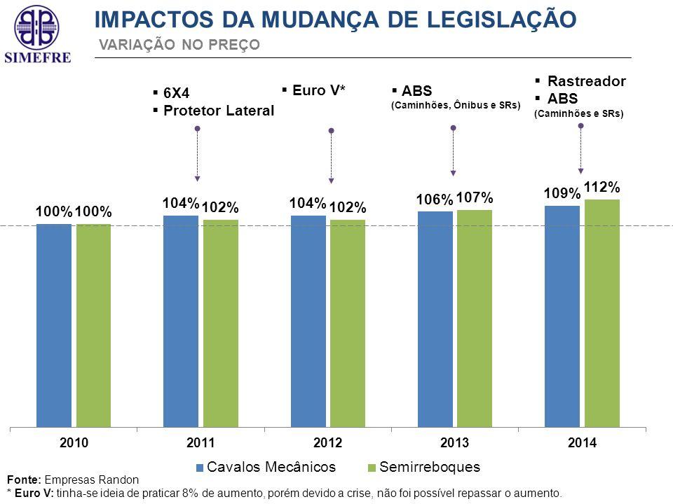IMPACTOS DA MUDANÇA DE LEGISLAÇÃO