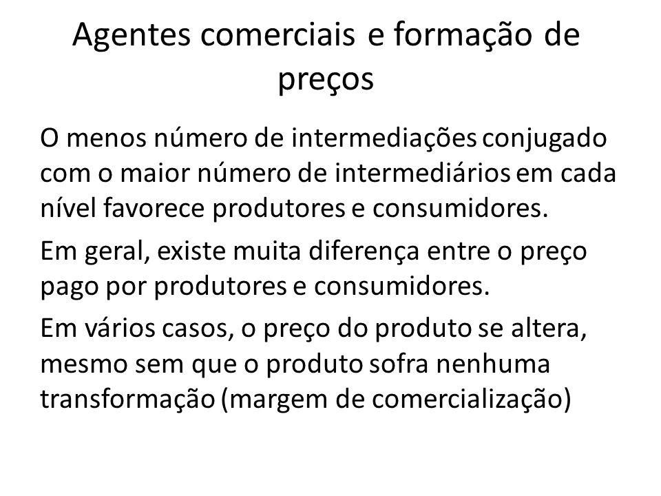 Agentes comerciais e formação de preços