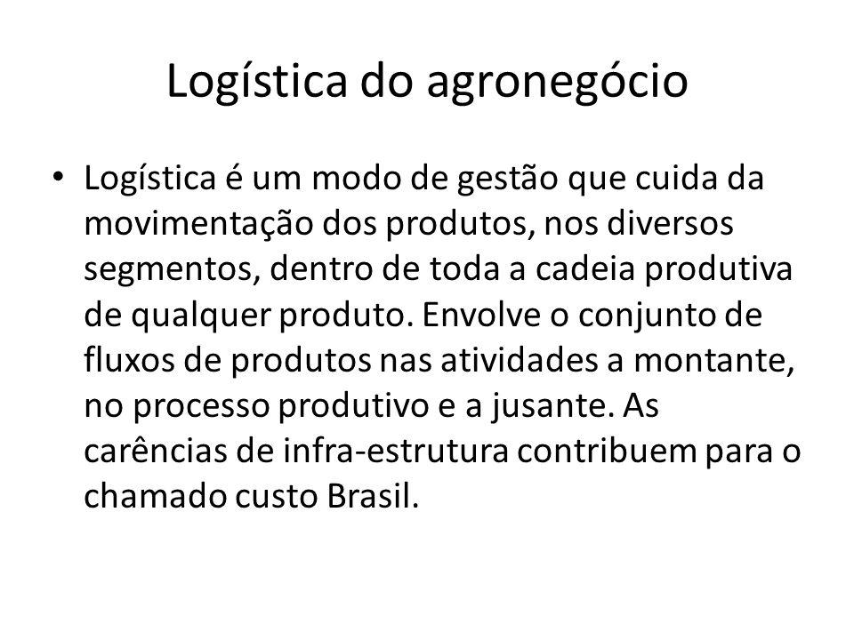Logística do agronegócio