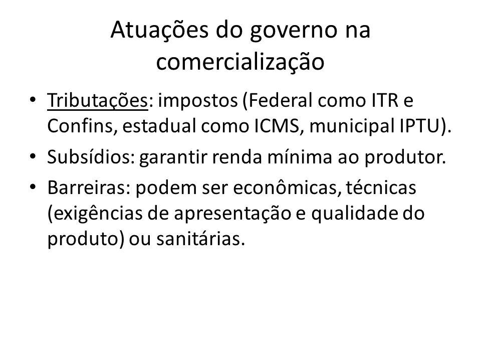 Atuações do governo na comercialização