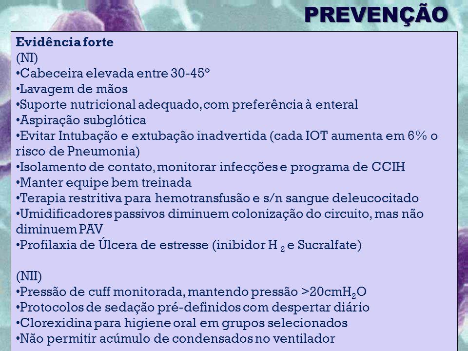 PREVENÇÃO Evidência forte (NI) Cabeceira elevada entre 30-45°