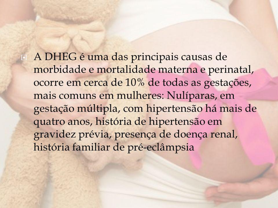 A DHEG é uma das principais causas de morbidade e mortalidade materna e perinatal, ocorre em cerca de 10% de todas as gestações, mais comuns em mulheres: Nulíparas, em gestação múltipla, com hipertensão há mais de quatro anos, história de hipertensão em gravidez prévia, presença de doença renal, história familiar de pré-eclâmpsia