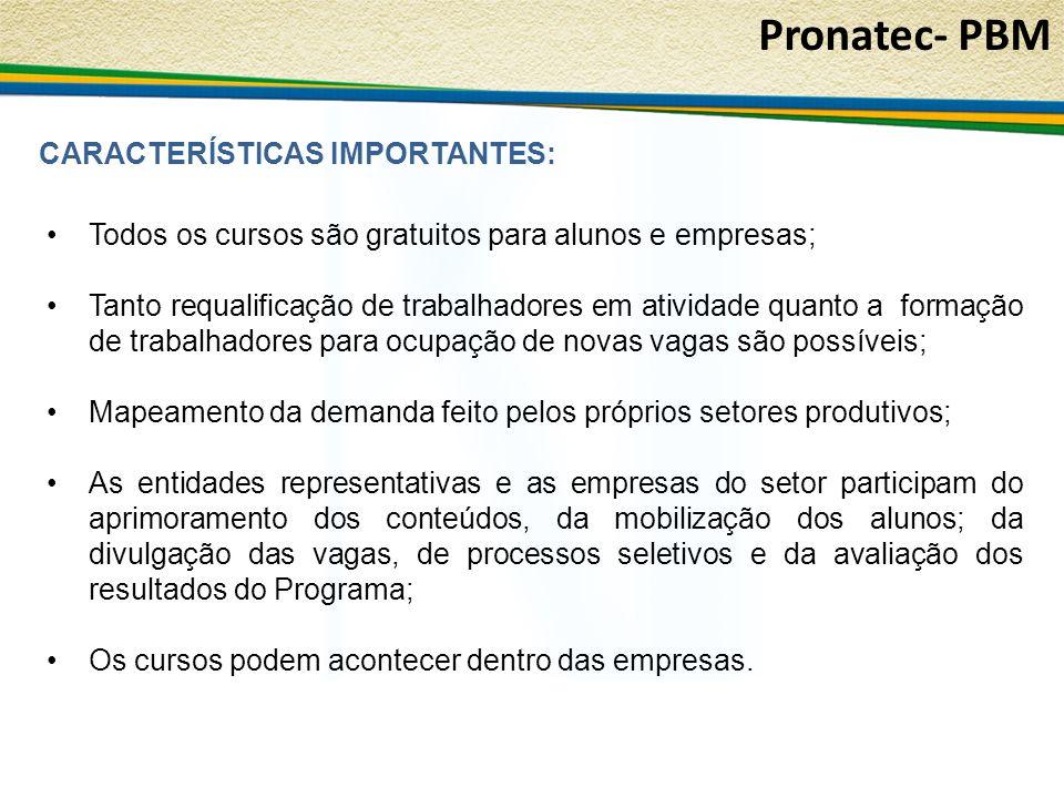 Pronatec- PBM CARACTERÍSTICAS IMPORTANTES: