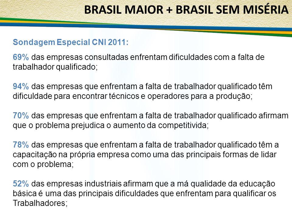 BRASIL MAIOR + BRASIL SEM MISÉRIA
