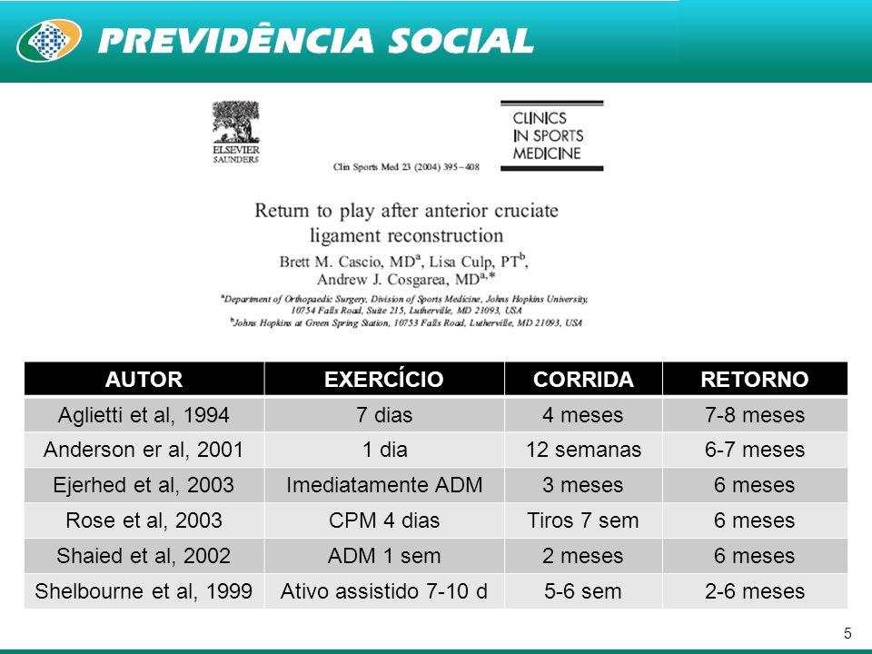 AUTOR EXERCÍCIO. CORRIDA. RETORNO. Aglietti et al, 1994. 7 dias. 4 meses. 7-8 meses. Anderson er al, 2001.