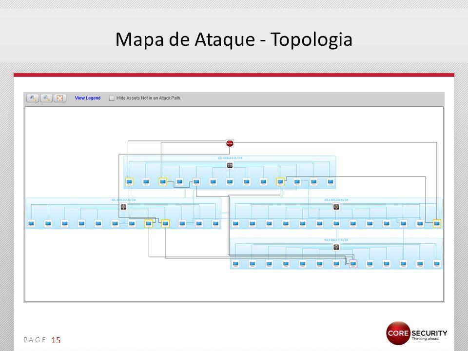 Mapa de Ataque - Topologia