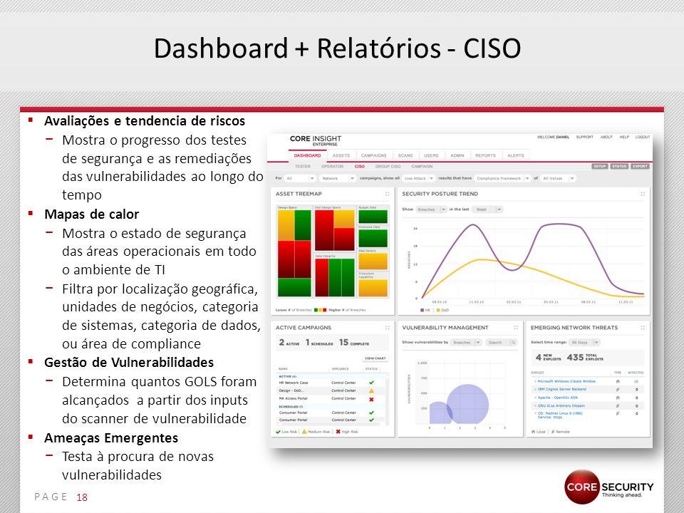 Dashboard + Relatórios - CISO