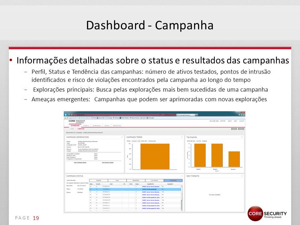 Dashboard - Campanha Informações detalhadas sobre o status e resultados das campanhas.