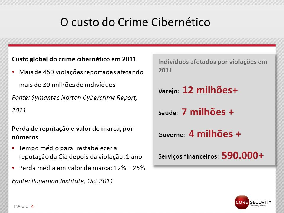 O custo do Crime Cibernético