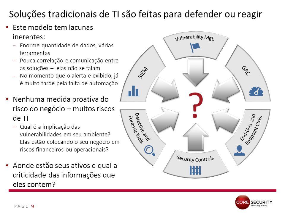 Soluções tradicionais de TI são feitas para defender ou reagir