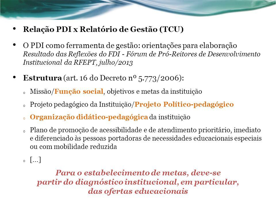 Relação PDI x Relatório de Gestão (TCU)