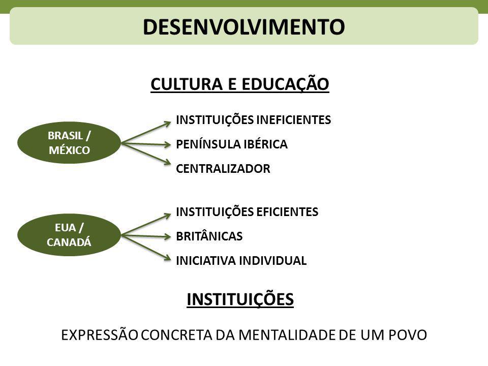 EXPRESSÃO CONCRETA DA MENTALIDADE DE UM POVO