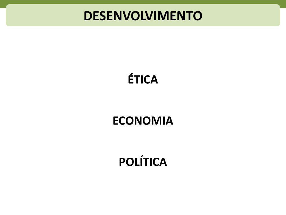 ÉTICA ECONOMIA POLÍTICA
