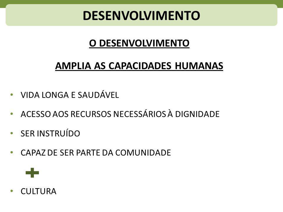 AMPLIA AS CAPACIDADES HUMANAS