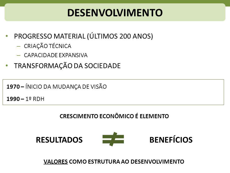 DESENVOLVIMENTO RESULTADOS BENEFÍCIOS