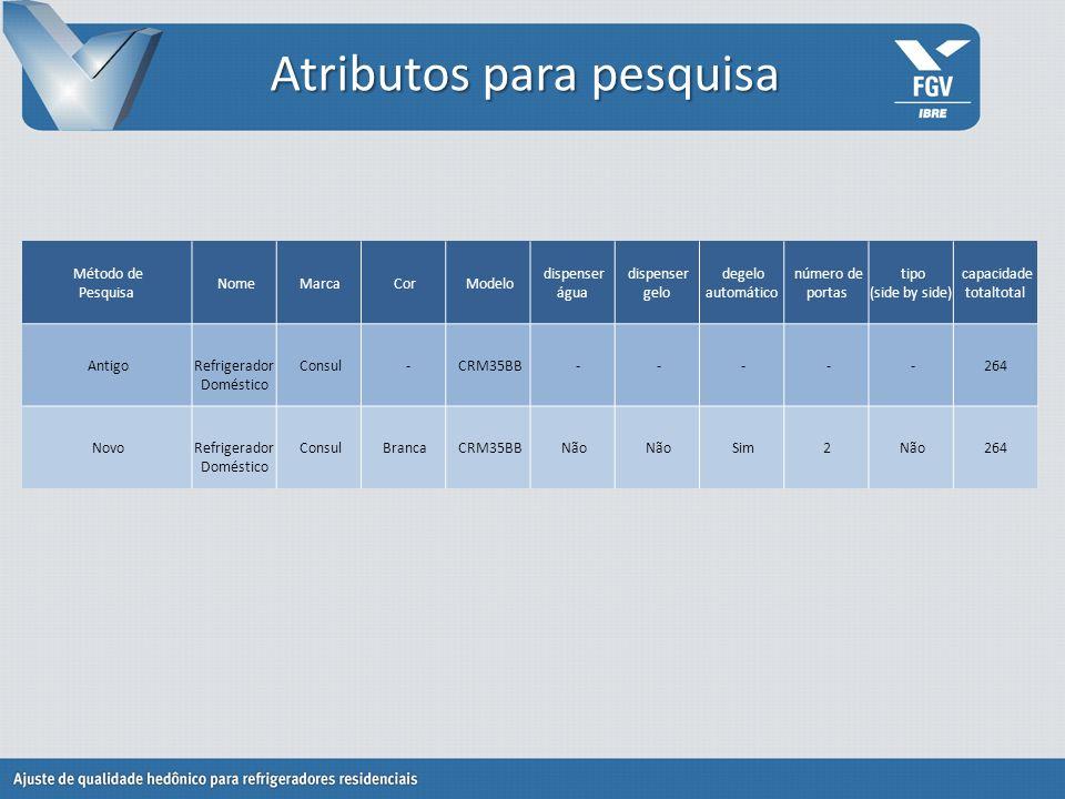 Atributos para pesquisa