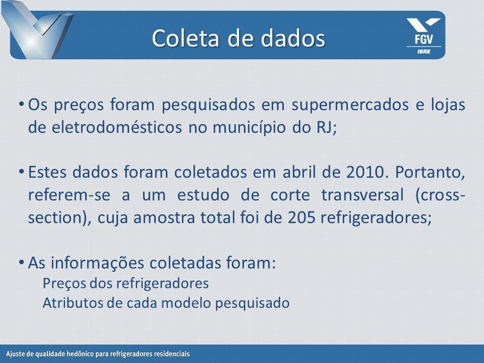 Coleta de dados Os preços foram pesquisados em supermercados e lojas de eletrodomésticos no município do RJ;