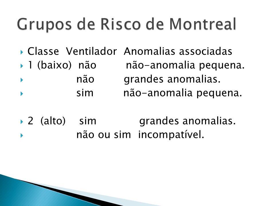 Grupos de Risco de Montreal