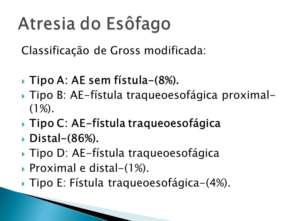 Atresia do Esôfago Classificação de Gross modificada: