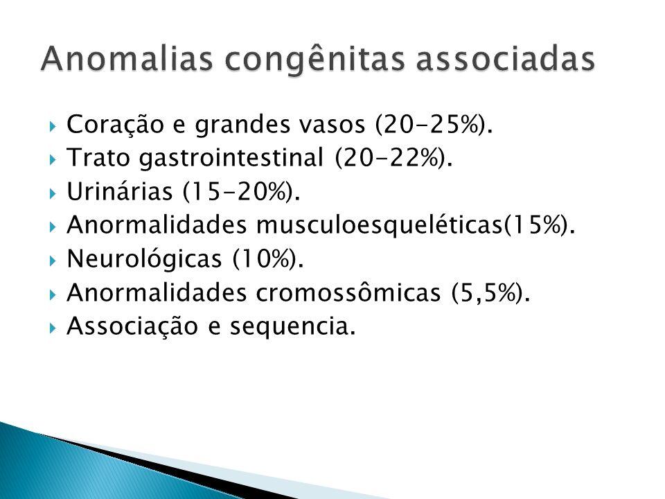 Anomalias congênitas associadas