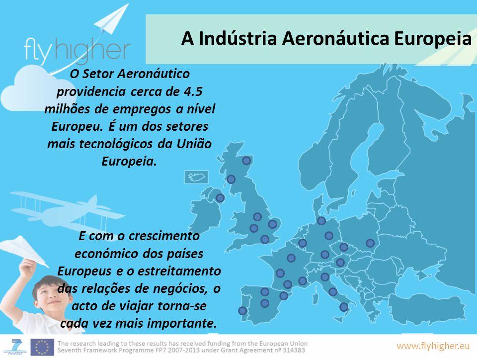 A Indústria Aeronáutica Europeia