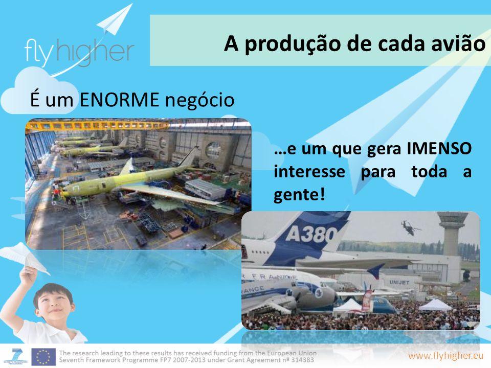 A produção de cada avião