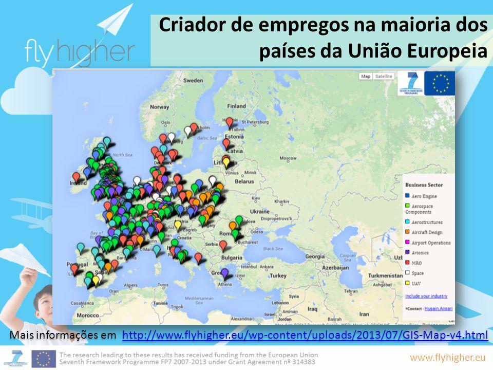 Criador de empregos na maioria dos países da União Europeia