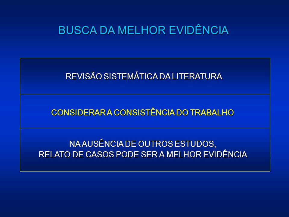 BUSCA DA MELHOR EVIDÊNCIA