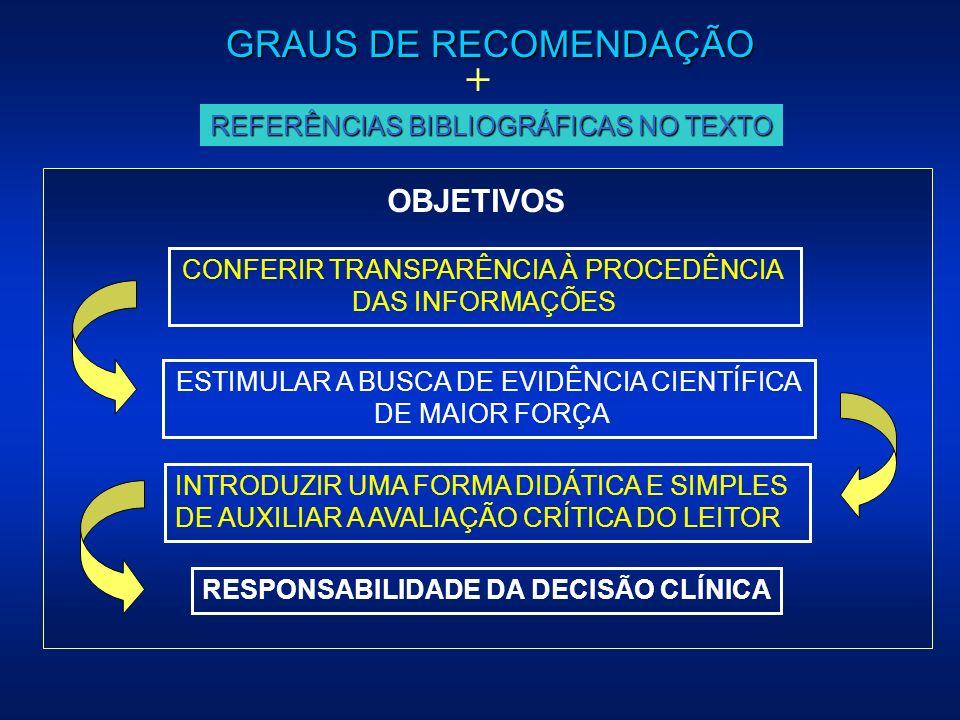 + GRAUS DE RECOMENDAÇÃO OBJETIVOS REFERÊNCIAS BIBLIOGRÁFICAS NO TEXTO