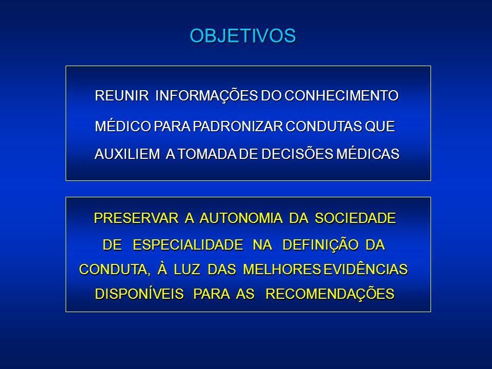 OBJETIVOS REUNIR INFORMAÇÕES DO CONHECIMENTO
