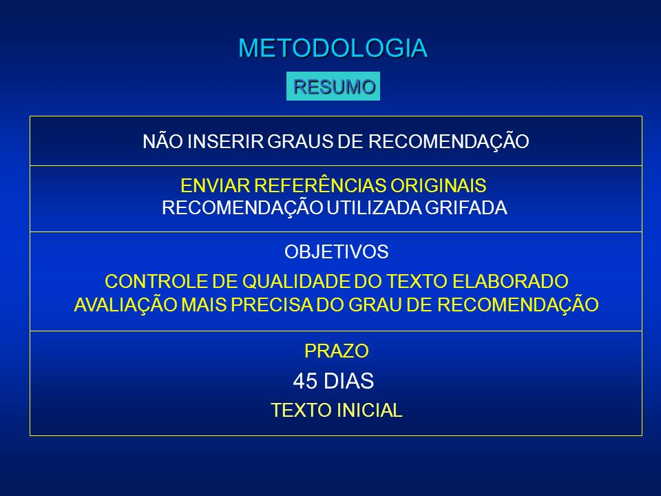METODOLOGIA 45 DIAS RESUMO NÃO INSERIR GRAUS DE RECOMENDAÇÃO