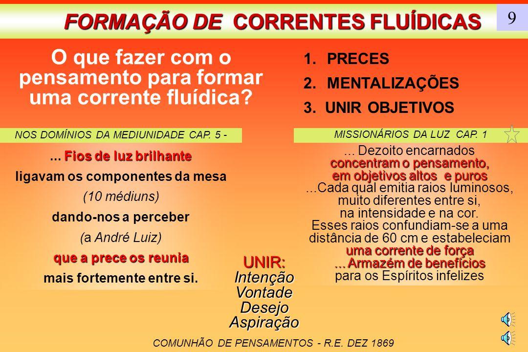 FORMAÇÃO DE CORRENTES FLUÍDICAS