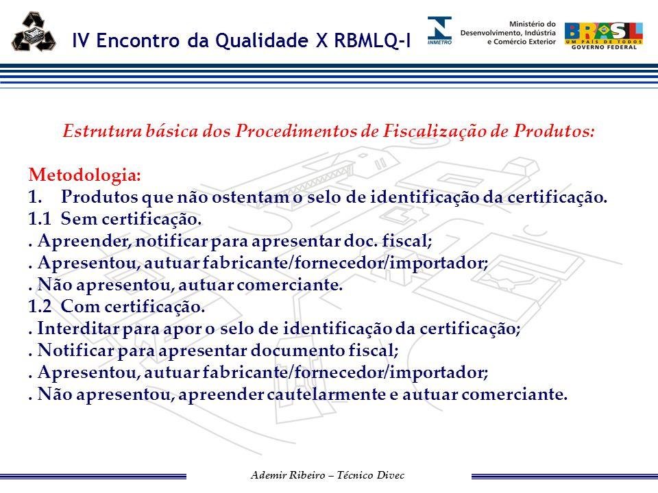 Estrutura básica dos Procedimentos de Fiscalização de Produtos: