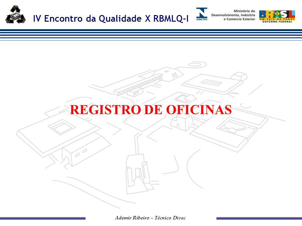REGISTRO DE OFICINAS