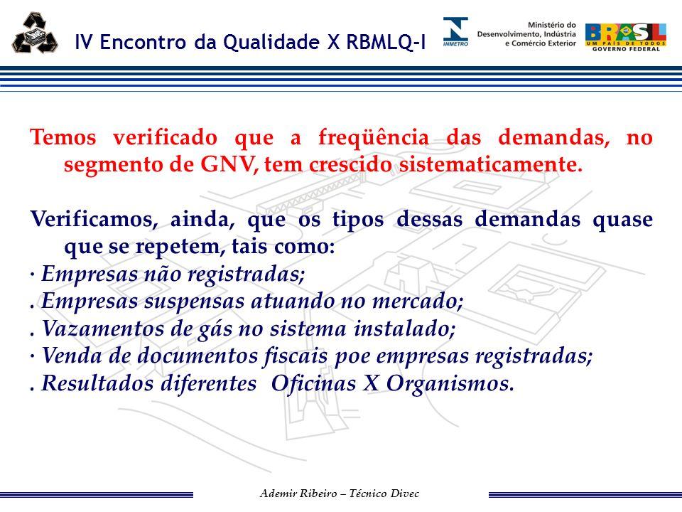 · Empresas não registradas; . Empresas suspensas atuando no mercado;