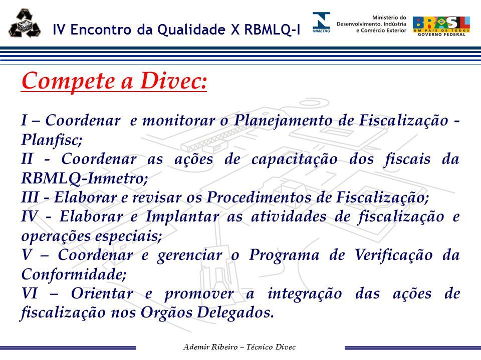Compete a Divec: I – Coordenar e monitorar o Planejamento de Fiscalização - Planfisc;
