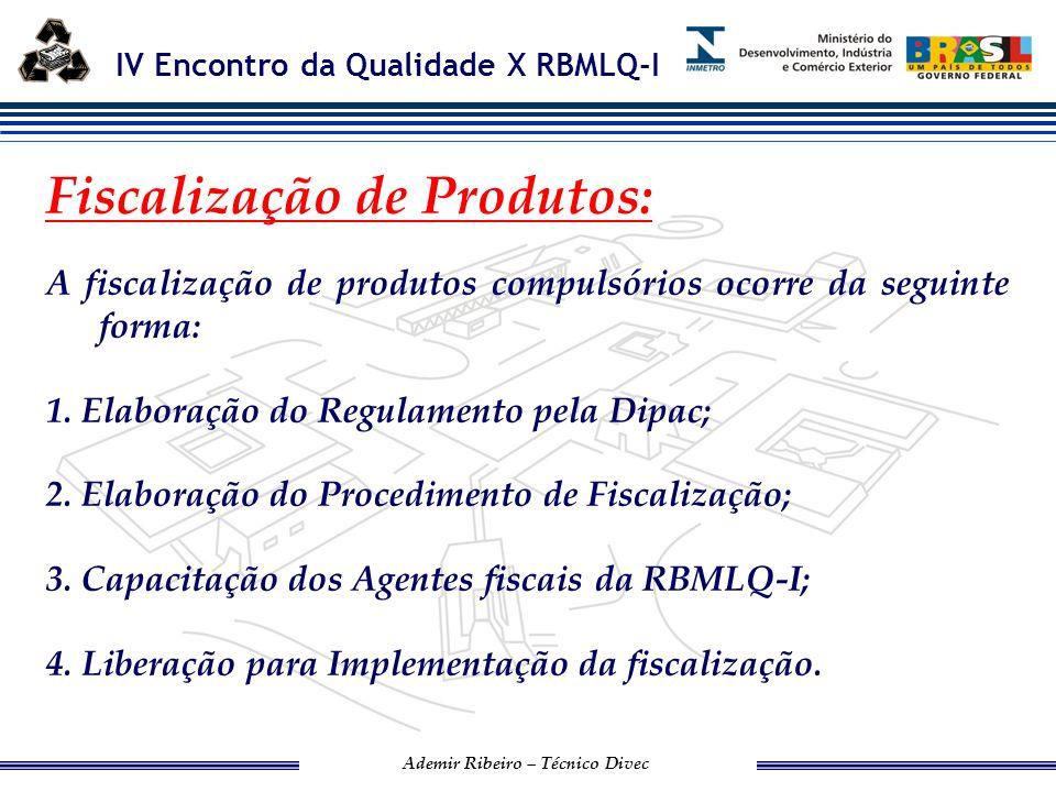 Fiscalização de Produtos: