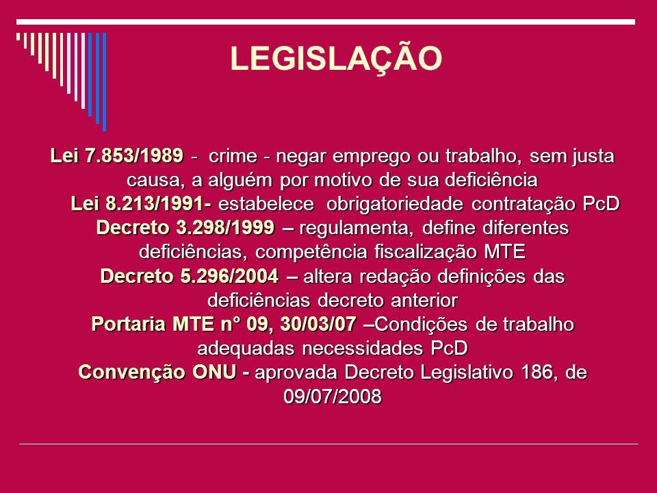 Convenção ONU - aprovada Decreto Legislativo 186, de 09/07/2008