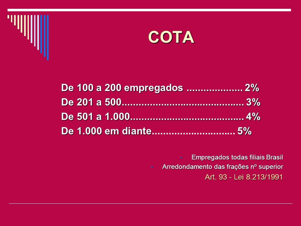 COTA De 100 a 200 empregados .................... 2% De 201 a 500............................................ 3%
