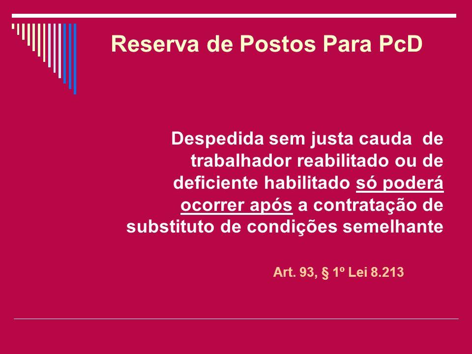 Reserva de Postos Para PcD