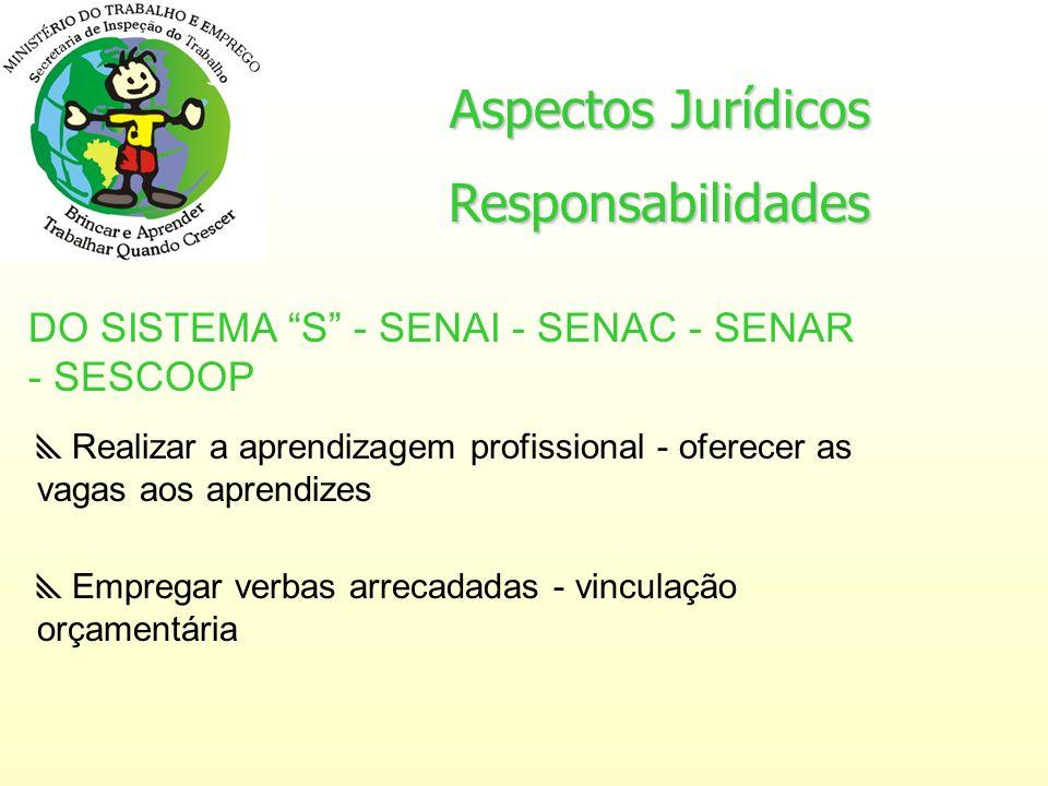 Aspectos Jurídicos Responsabilidades