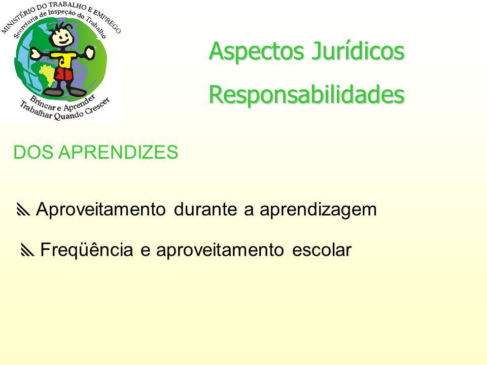 Aspectos Jurídicos Responsabilidades DOS APRENDIZES