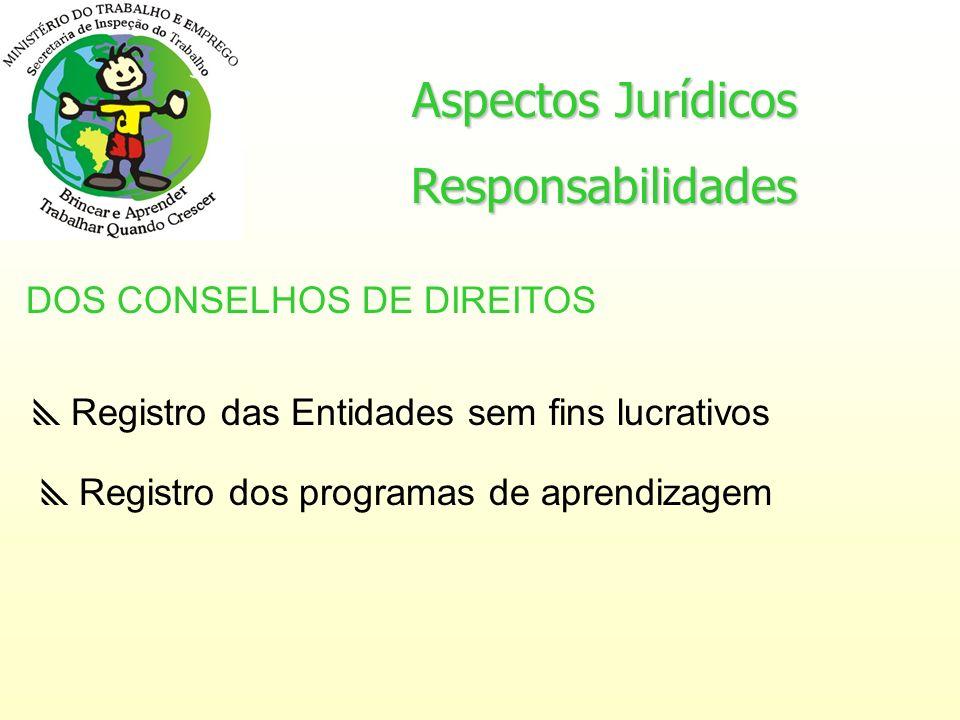 Aspectos Jurídicos Responsabilidades DOS CONSELHOS DE DIREITOS