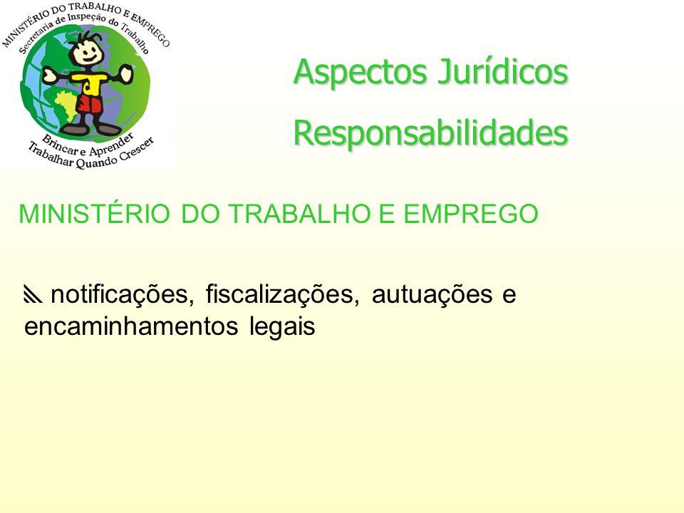 Aspectos Jurídicos Responsabilidades MINISTÉRIO DO TRABALHO E EMPREGO