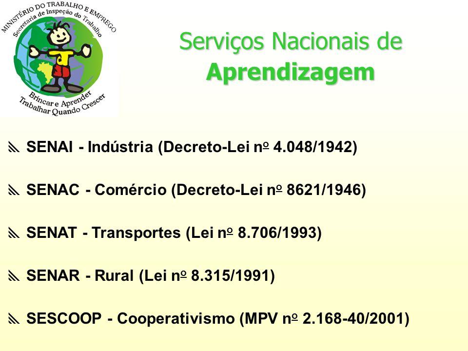 Serviços Nacionais de Aprendizagem
