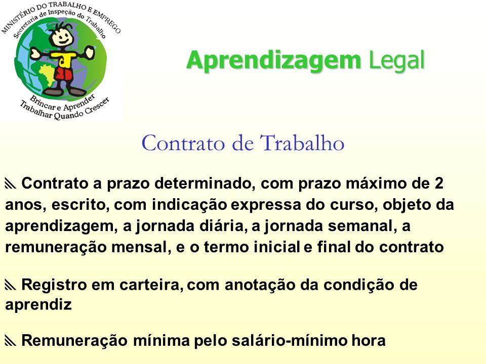 Aprendizagem Legal Contrato de Trabalho