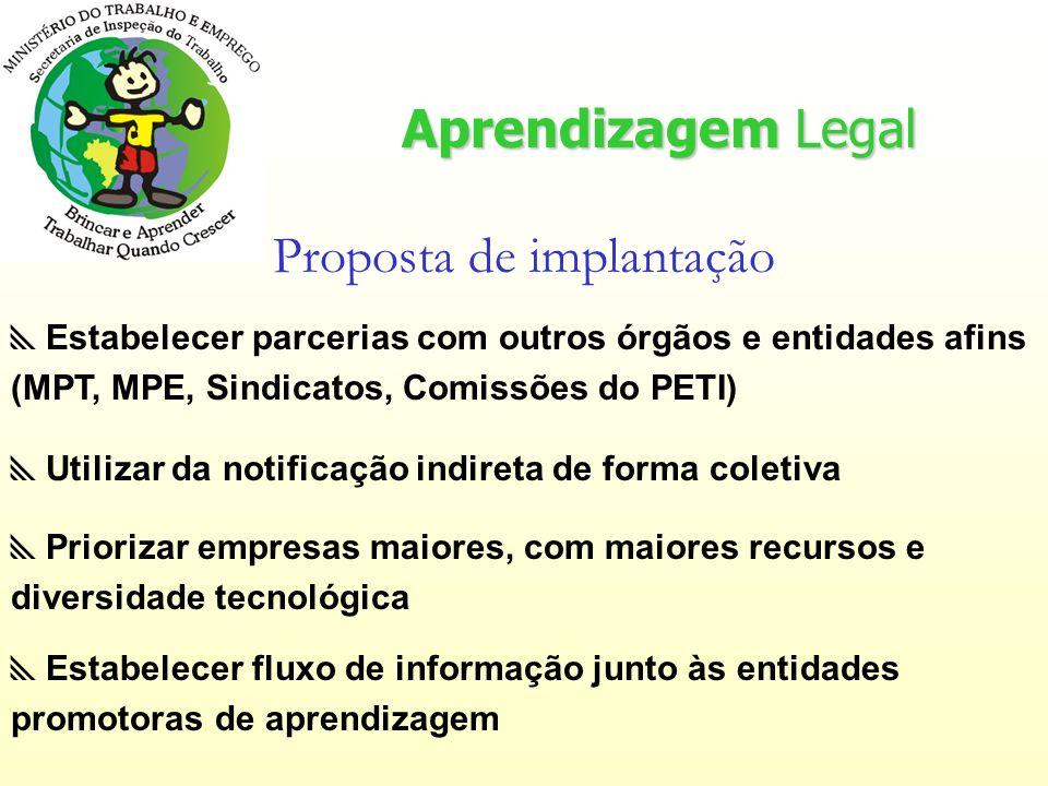 Proposta de implantação