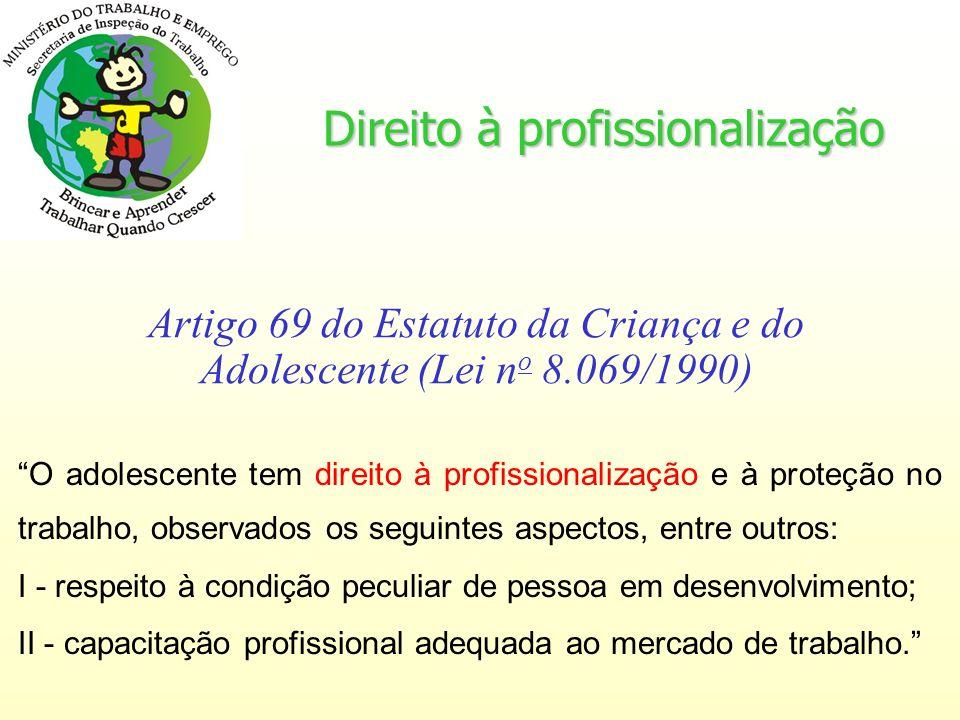 Direito à profissionalização