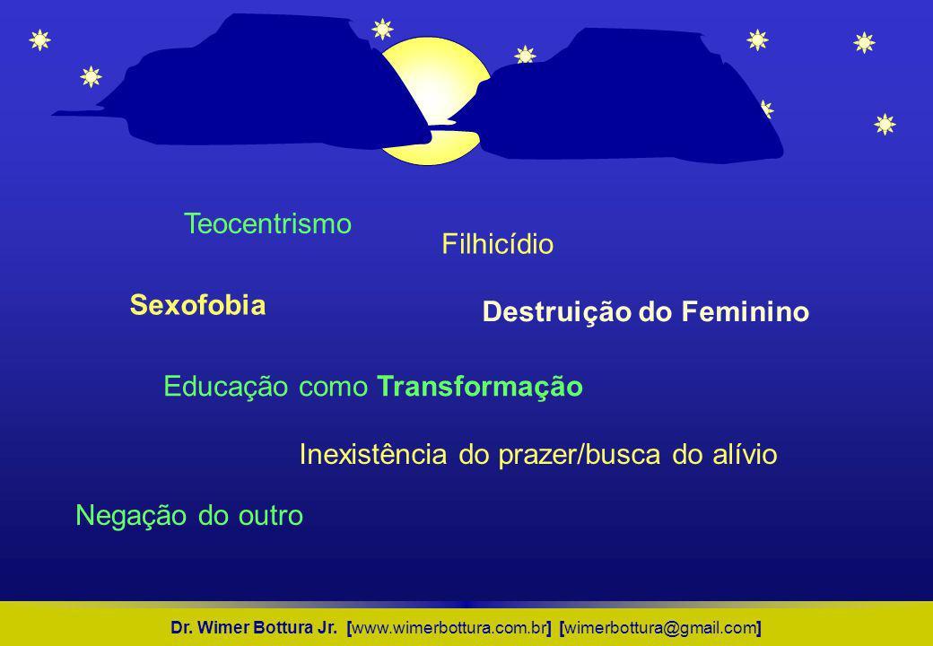Destruição do Feminino