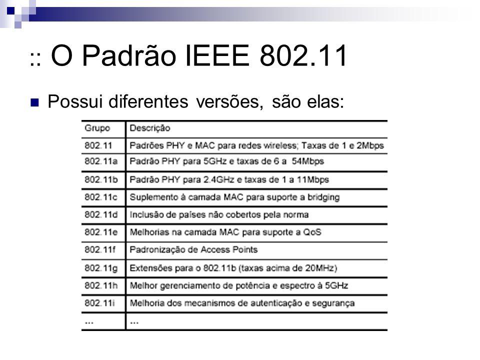:: O Padrão IEEE 802.11 Possui diferentes versões, são elas: